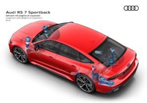 - GQW_20190910_RS7_Sportback_11